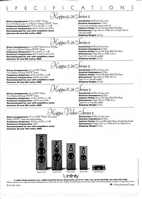 Datenblatt Kappa.2-Serie
