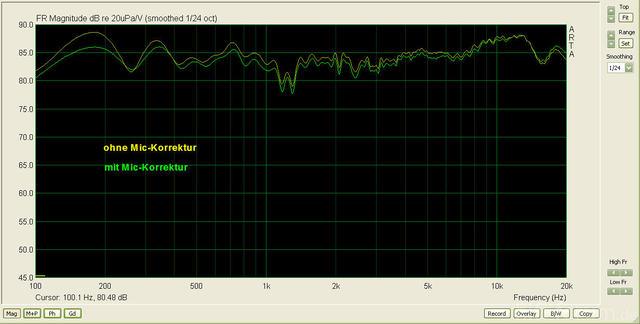 Frequenzgang Mic Korrektur
