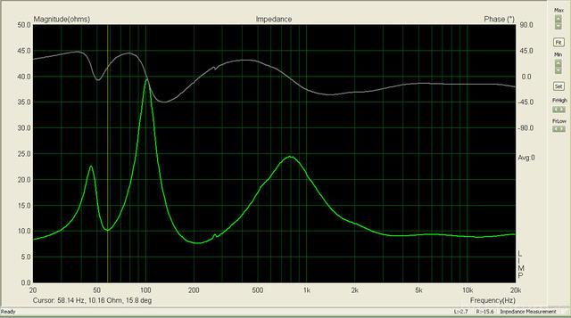 Impedanz Fertig