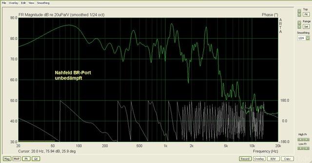 SPA 8PA Unbedämpft Nahfelfd Port Frequenzgang