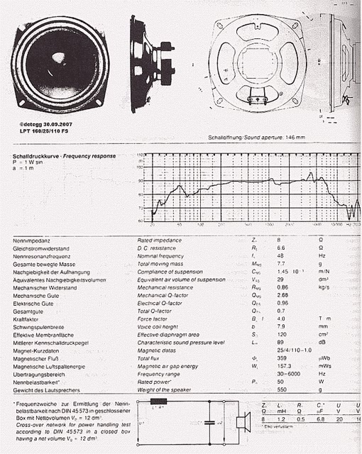 ITT/Nokia/SEL/Westra LPT160