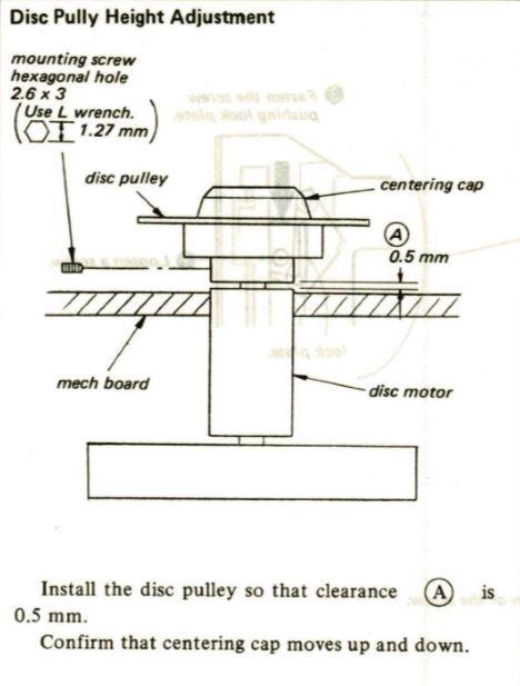 Plattentellerhöhe BU-1