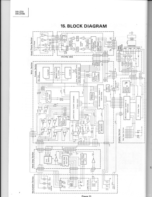 XRZ70BlockDiagramm