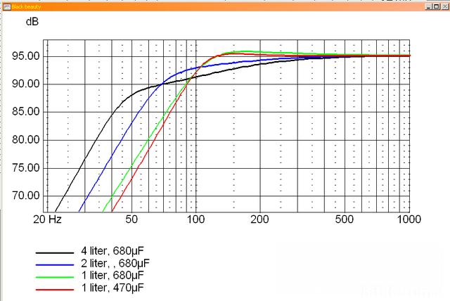 Vergelijk 1literGHP, 2literGHP, 4 LiterGHP