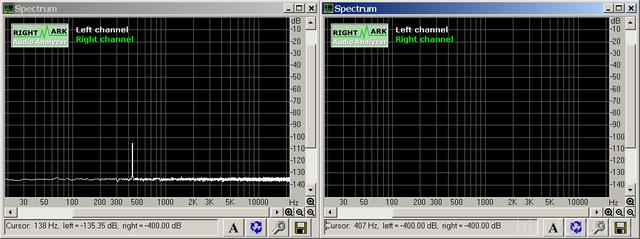 Dithering: Spektral Weiß Vs. Gar Keins