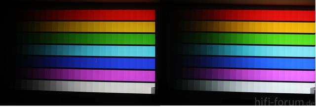 Farbabstufung HD300X und HD131X