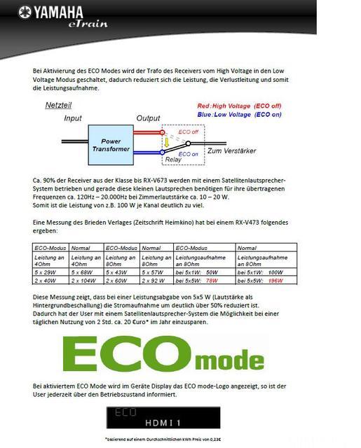 Eco Mode 2