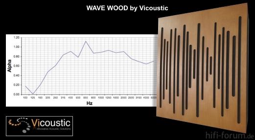 wave wood absorber akustik hifi forum. Black Bedroom Furniture Sets. Home Design Ideas