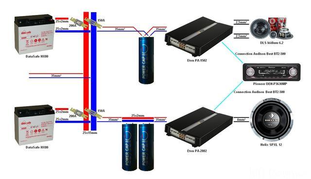 Reserveradmuldenausbau Ibiza 6L - Komponentenübersicht (Stand 6/2009)
