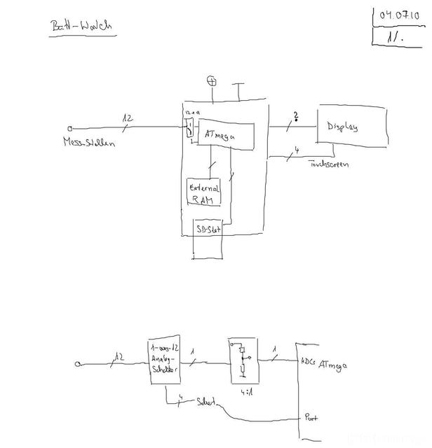 Reserveradmuldenausbau Ibiza 6L - Planung Batterieüberwachung 1