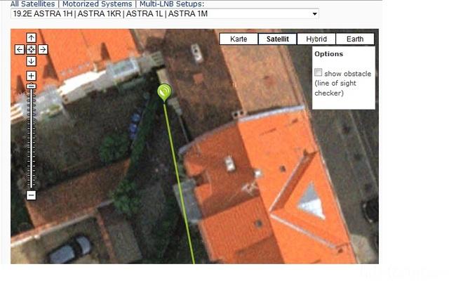 Auf Hotbird Ausrichten Und Astra Empfangen Satellit Dvb S Hifi
