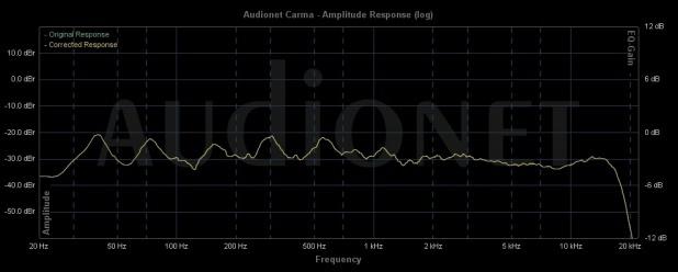 2017_04_23 MultEQ Audyssey -20 dB