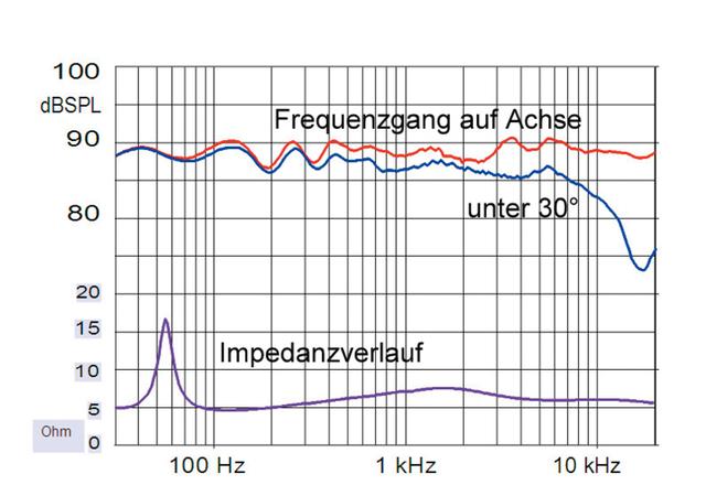 csm_Dali-Rubi-6-frequenz_87dd0b051a