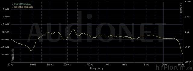 Spendor S 3 5 R2 1 M Auf Achse