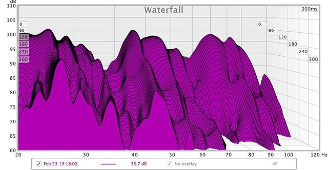 L + R + SW Mit AM Wasserfall (Messung Bis 130Hz)