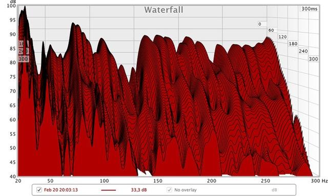 Wasserfall L+R+SW
