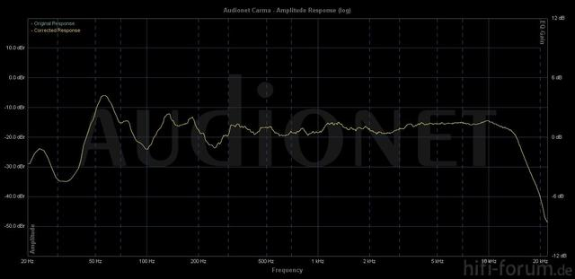 Frequency_stereo_straight