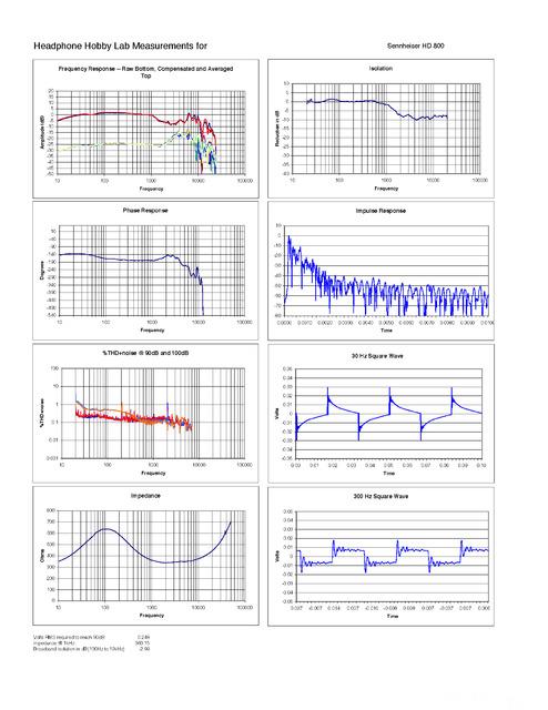Messungen_HD800