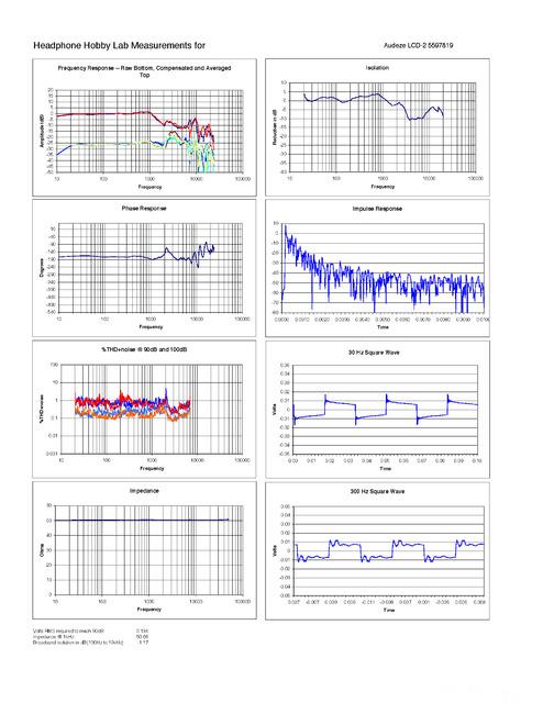 Messungen_LCD-2