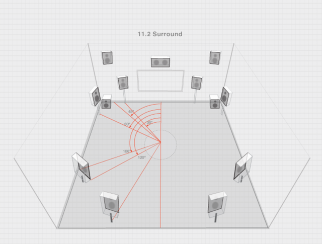 neue soundanlage für mein wohnzimmer, kaufberatung surround, Wohnzimmer