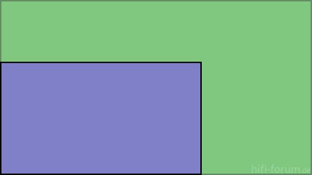 42 Inch 16x9 Vs 65 Inch 16x9
