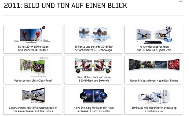 01 Highlights 2011 TV Und AV 12