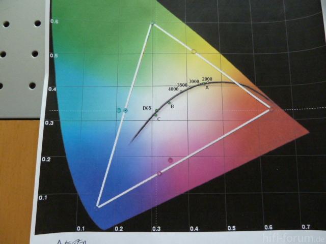 1.Kalibration X3