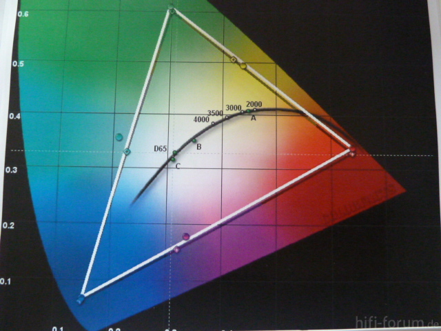 2.Kalibration X3