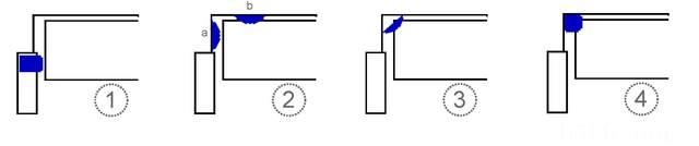 Mögliche Anordnung Dipole