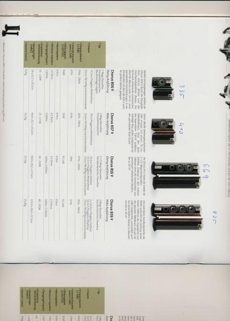 brandneue FOCAL ARIA 900 Serie ! ! !, Lautsprecher - HIFI-FORUM