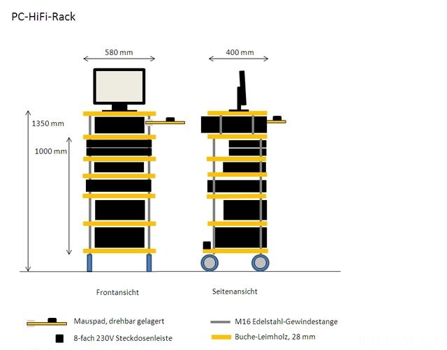 HiFi-PC-Rack Variante 2
