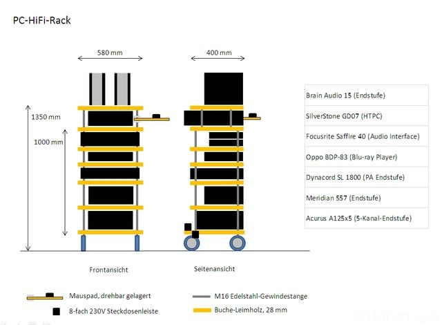 PC-Hifi-Rack Variante 1