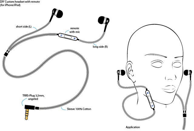 DIY-Projekt: Das ultimative In-Ear Headset für iPhone/iPod ...