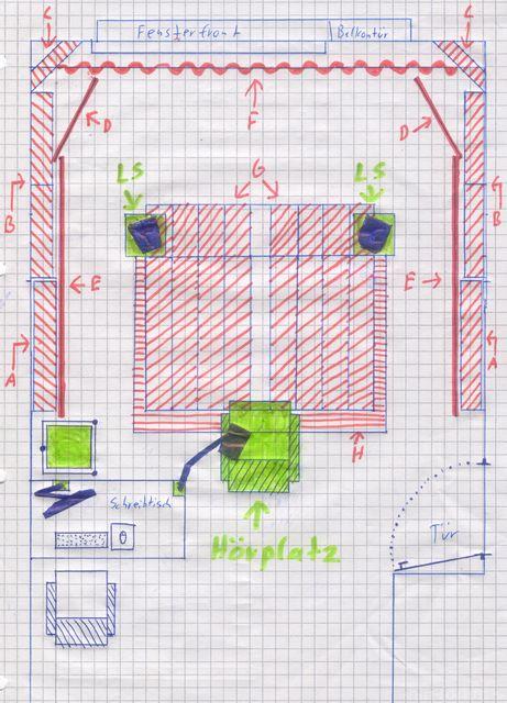 Hörraum Planung 1