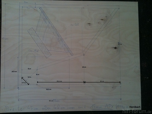 BPH Plan