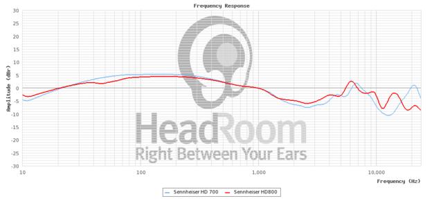 graphcompare-php_652669