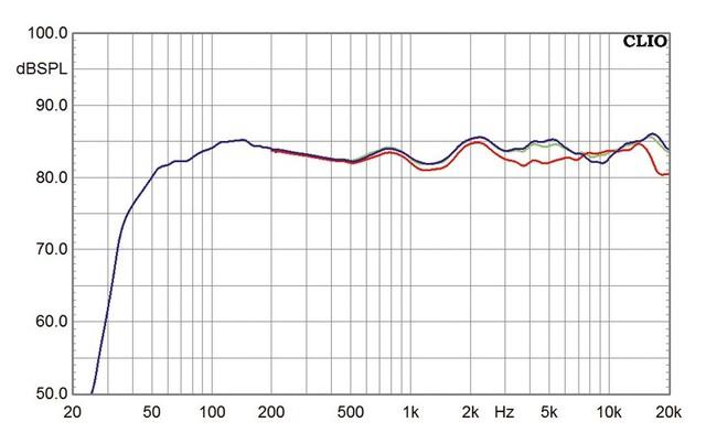 Kef Ls50 Lautsprecher Stereo 19400