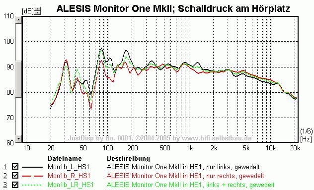 Mon1b_LR_SPL_HS1