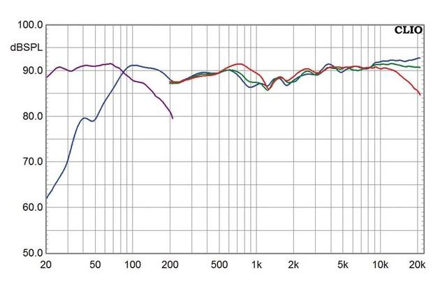 Teufel System 10 Thx Ultra2 Lautsprecher Surround 13649