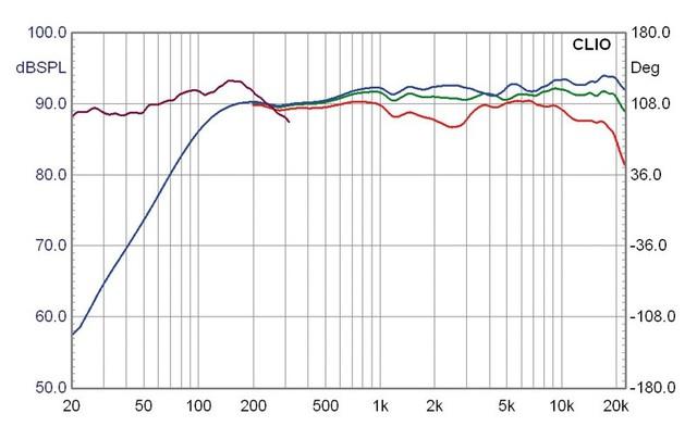 teufel-system-5-lautsprecher-surround-7465