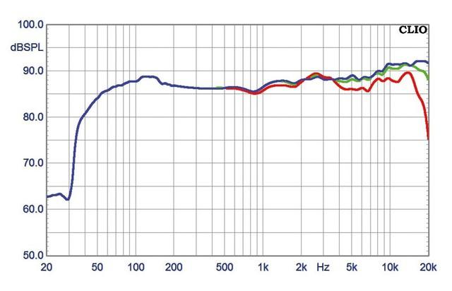 teufel-ultima-40-mk-2-lautsprecher-stereo-20249