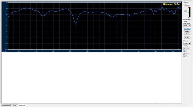 XTZ Erste Messung Full Range