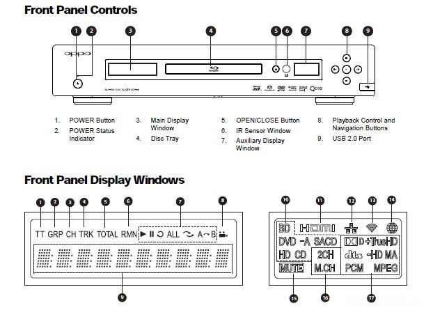 Oppo BDP-93 Displayanzeigen