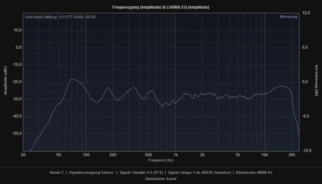 Audio Pro C-20 voll