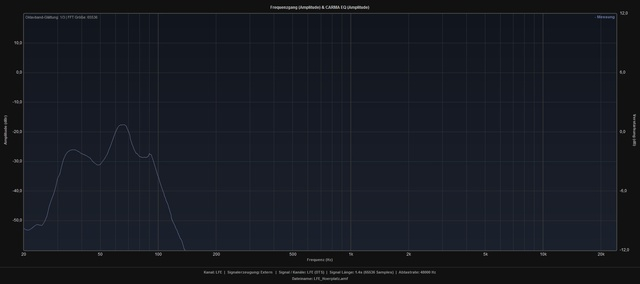 Frequenzgang_LFEPlatz1