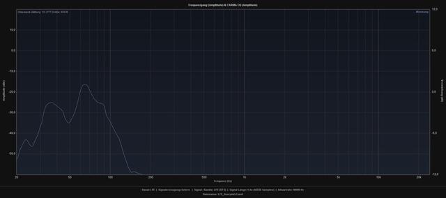 Frequenzgang_LFEPlatz2