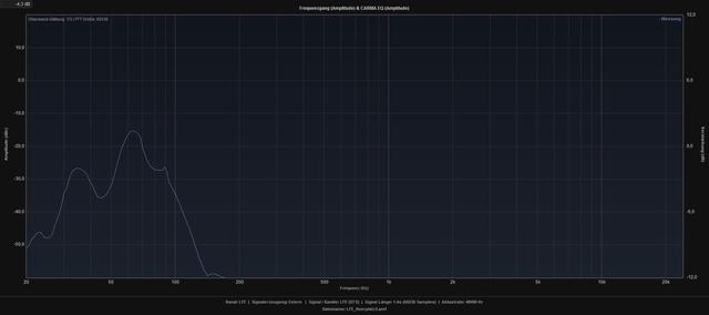 Frequenzgang_LFEPlatz3