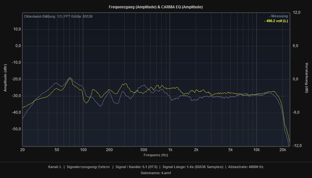 HTS30 vs GLE 490.2 (L)