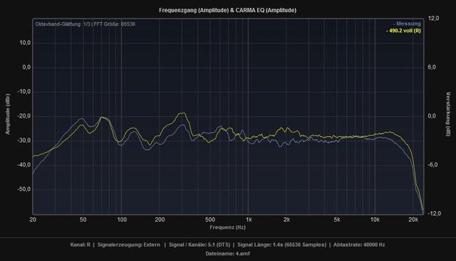 HTS30 vs GLE 490.2 (R)