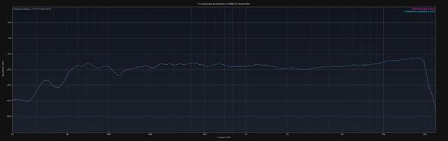 Vergleich_Frequenzgang